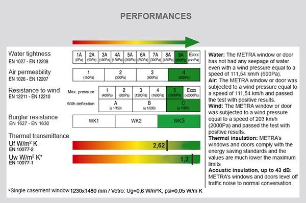 NC-65-STH Performance